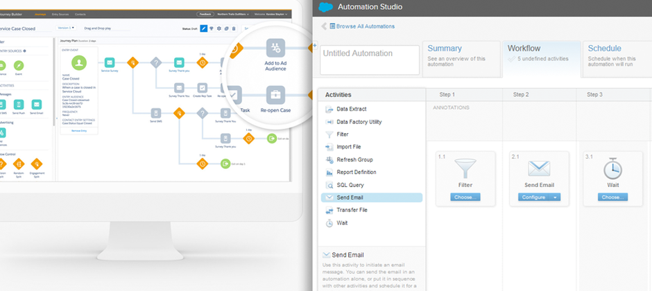 Making the Most of Salesforce Marketing Cloud: Should you